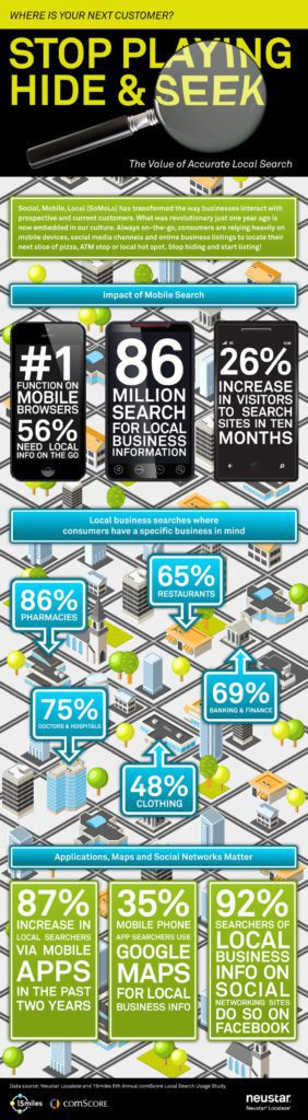 ns_search_infographic_final